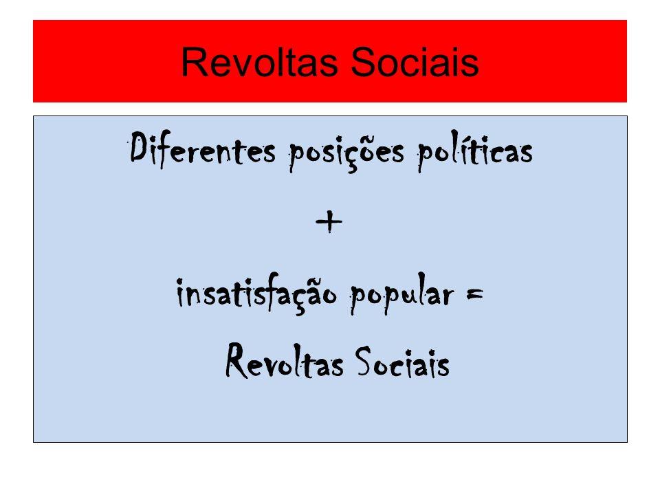 Revoltas Sociais Diferentes posições políticas + insatisfação popular = Revoltas Sociais
