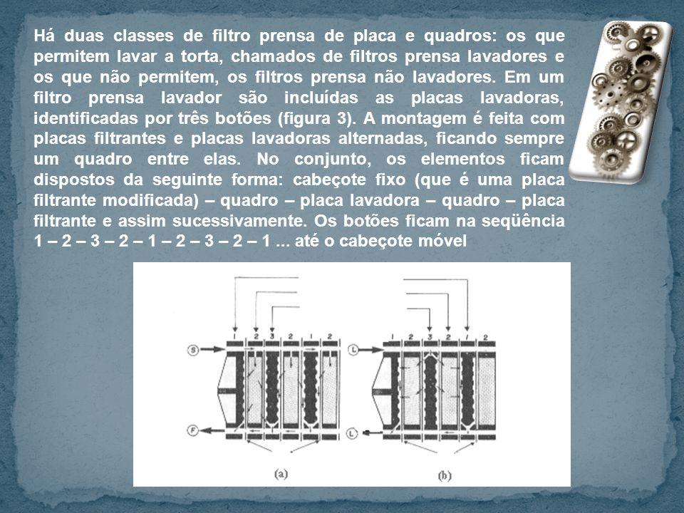 Há duas classes de filtro prensa de placa e quadros: os que permitem lavar a torta, chamados de filtros prensa lavadores e os que não permitem, os filtros prensa não lavadores.
