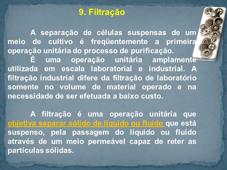 9. Filtração A separação de células suspensas de um meio de cultivo é freqüentemente a primeira operação unitária do processo de purificação. É uma op