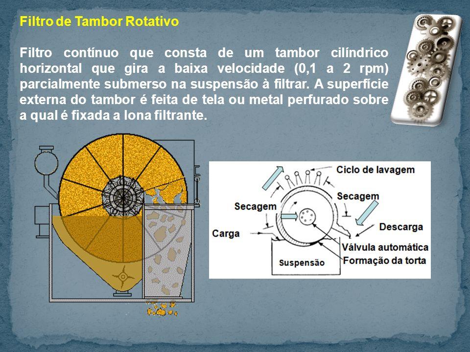Filtro de Tambor Rotativo Filtro contínuo que consta de um tambor cilíndrico horizontal que gira a baixa velocidade (0,1 a 2 rpm) parcialmente submerso na suspensão à filtrar.