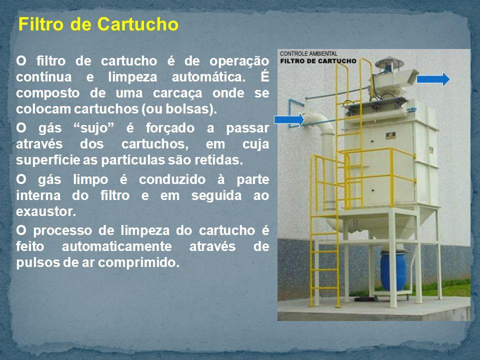 Filtro de Cartucho O filtro de cartucho é de operação contínua e limpeza automática.