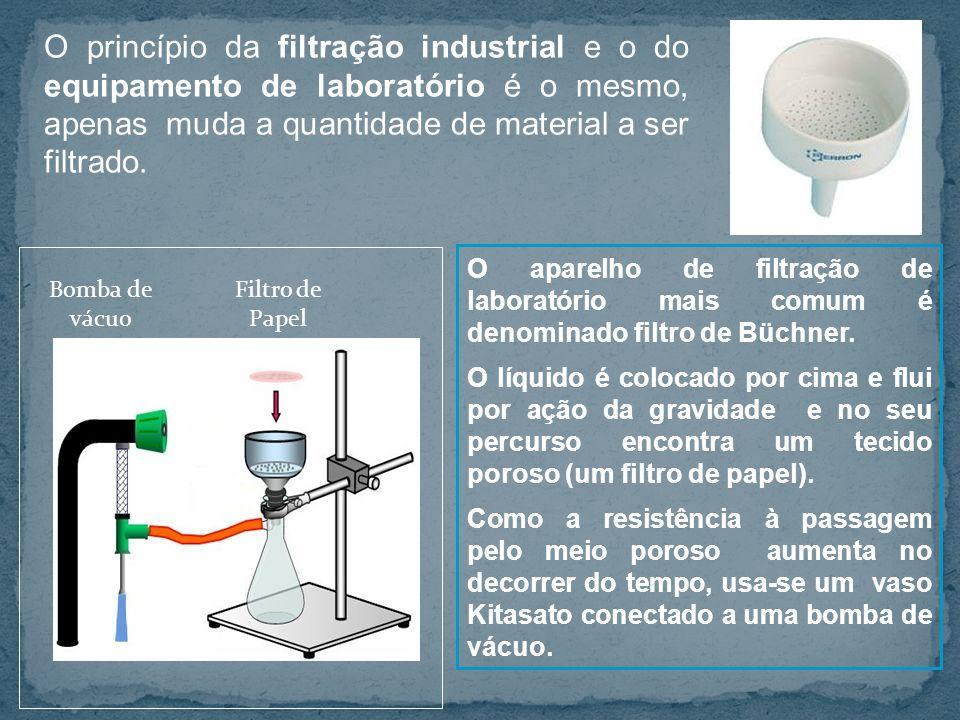 O princípio da filtração industrial e o do equipamento de laboratório é o mesmo, apenas muda a quantidade de material a ser filtrado.