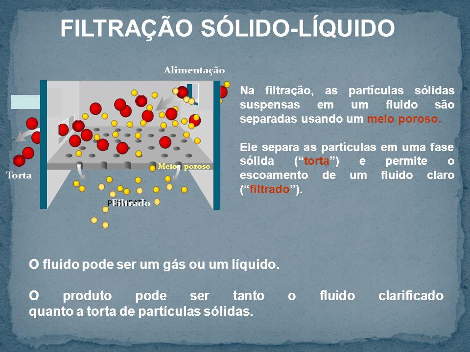 O fluido pode ser um gás ou um líquido.