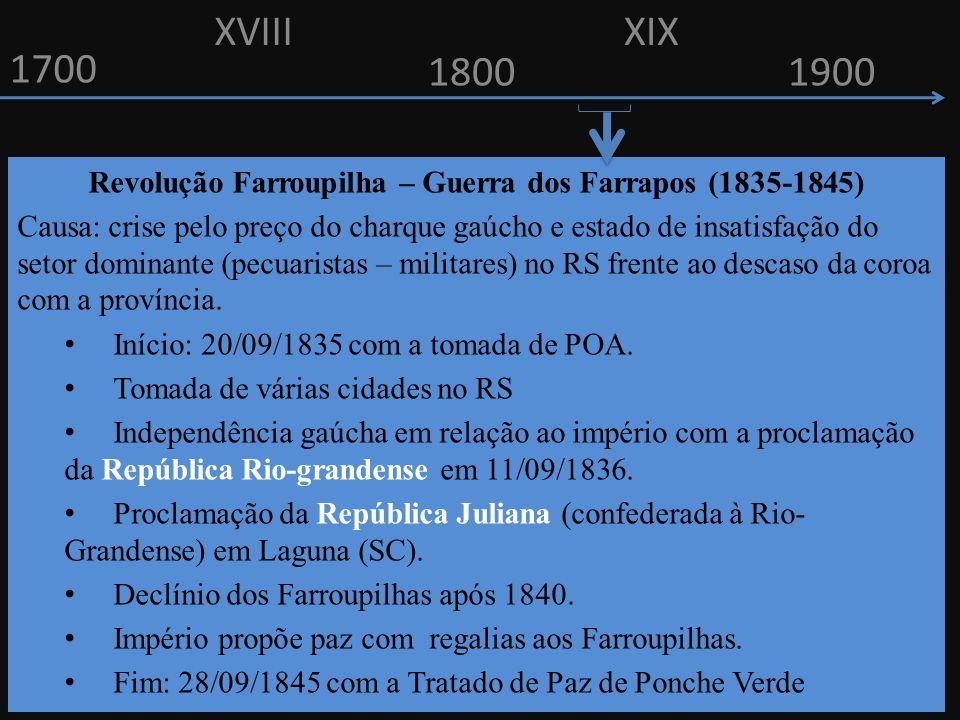 1700 1800 Revolução Farroupilha – Guerra dos Farrapos (1835-1845) Causa: crise pelo preço do charque gaúcho e estado de insatisfação do setor dominante (pecuaristas – militares) no RS frente ao descaso da coroa com a província.