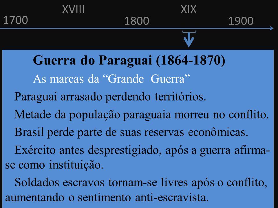 1700 1800 Guerra do Paraguai (1864-1870) As marcas da Grande Guerra Paraguai arrasado perdendo territórios. Metade da população paraguaia morreu no co