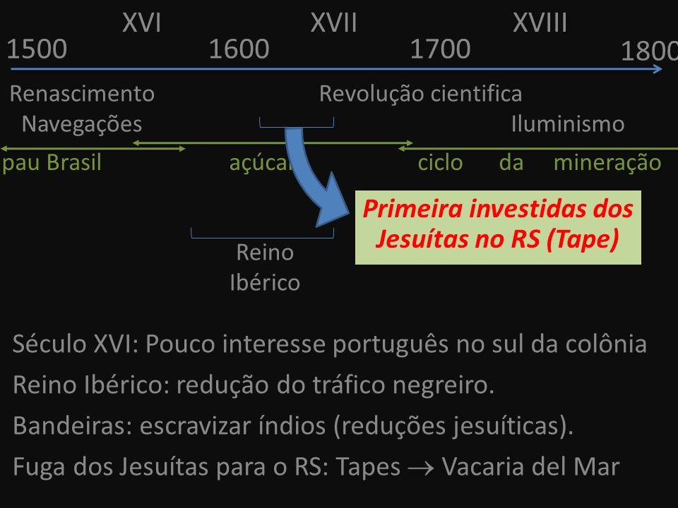 150016001700 1800 Revolução cientifica Iluminismo Século XVI: Pouco interesse português no sul da colônia Reino Ibérico: redução do tráfico negreiro.