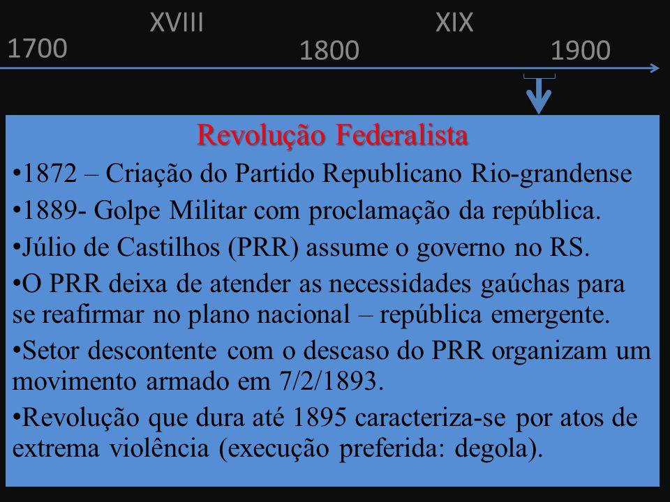 1700 1800 Revolução Federalista 1872 – Criação do Partido Republicano Rio-grandense 1889- Golpe Militar com proclamação da república. Júlio de Castilh