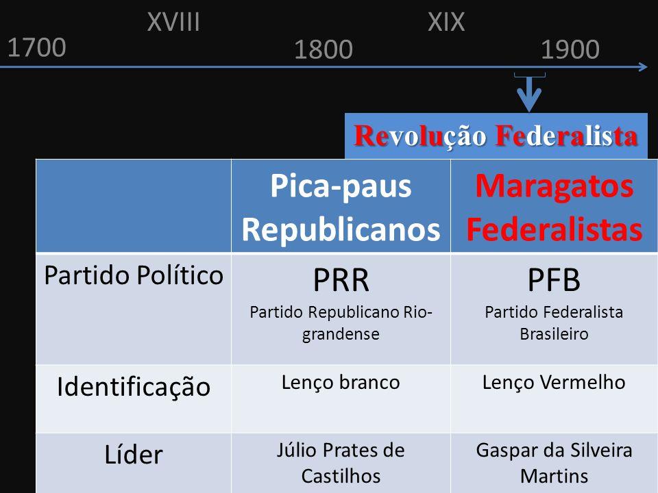 1700 1800 Revolução Federalista XVIIIXIX 1900 Pica-paus Republicanos Maragatos Federalistas Partido Político PRR Partido Republicano Rio- grandense PF