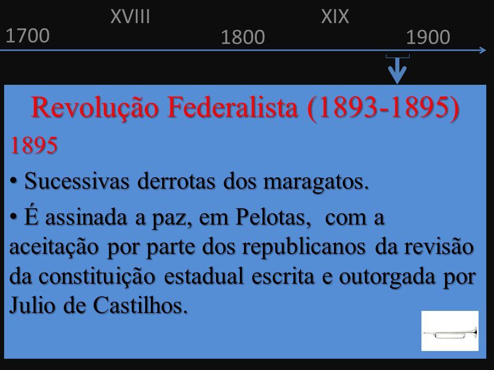 1700 1800 Revolução Federalista (1893-1895) 1895 Sucessivas derrotas dos maragatos. Sucessivas derrotas dos maragatos. É assinada a paz, em Pelotas, c
