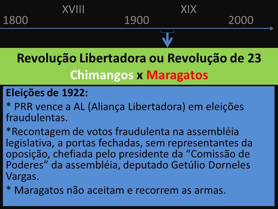 18001900 XVIIIXIX 2000 Revolução Libertadora ou Revolução de 23 Chimangos x Maragatos Eleições de 1922: * PRR vence a AL (Aliança Libertadora) em elei