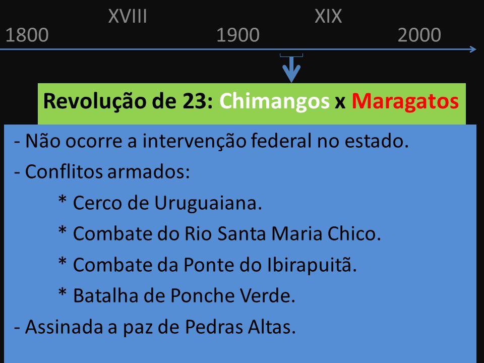 18001900 XVIIIXIX 2000 Revolução de 23: Chimangos x Maragatos - Não ocorre a intervenção federal no estado. - Conflitos armados: * Cerco de Uruguaiana