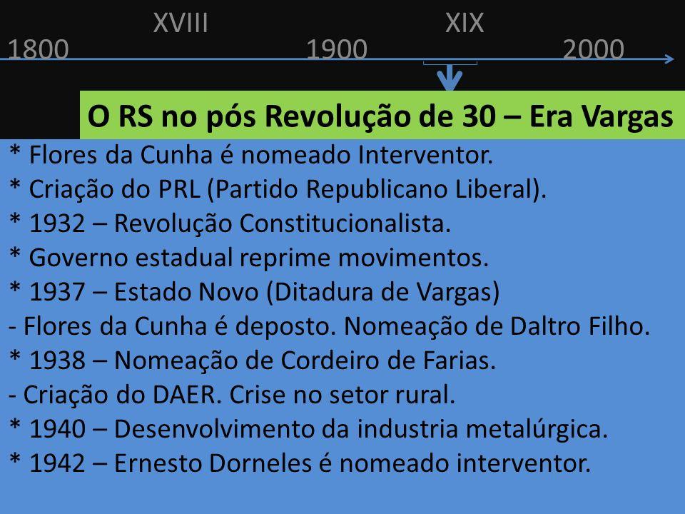 18001900 XVIIIXIX 2000 O RS no pós Revolução de 30 – Era Vargas * Flores da Cunha é nomeado Interventor. * Criação do PRL (Partido Republicano Liberal