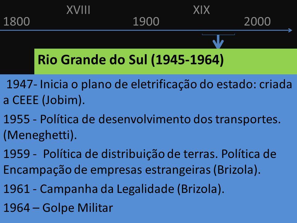 18001900 XVIIIXIX 2000 Rio Grande do Sul (1945-1964) 1947- Inicia o plano de eletrificação do estado: criada a CEEE (Jobim). 1955 - Política de desenv
