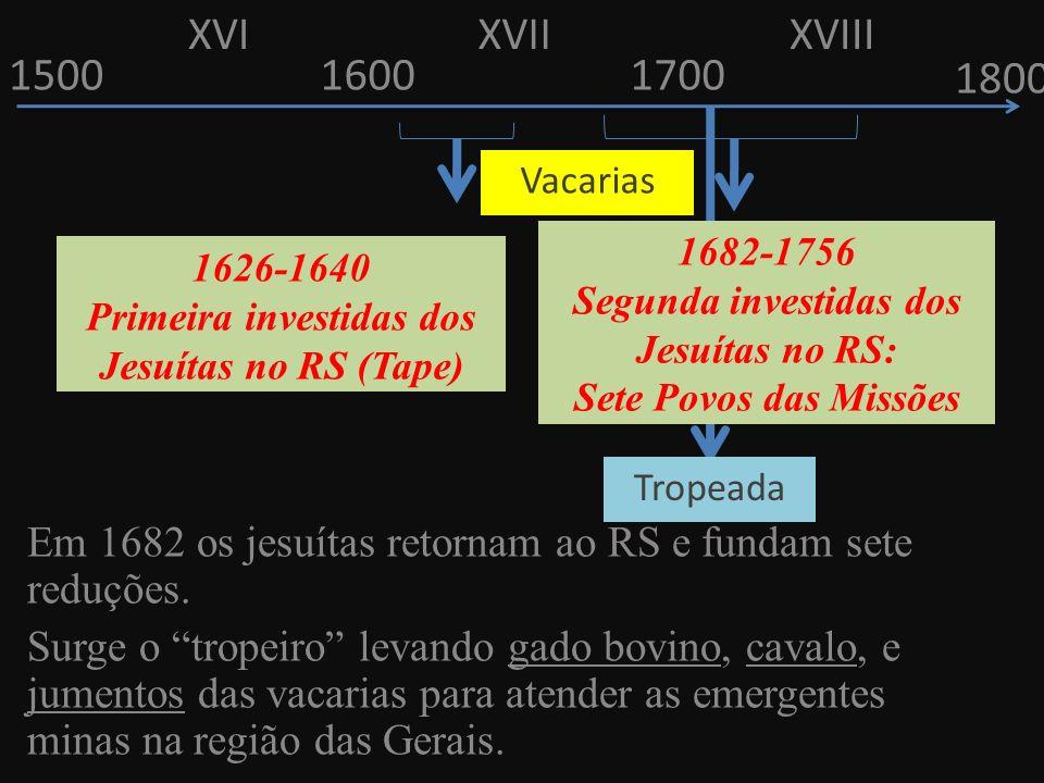 150016001700 1800 Em 1682 os jesuítas retornam ao RS e fundam sete reduções. Surge o tropeiro levando gado bovino, cavalo, e jumentos das vacarias par