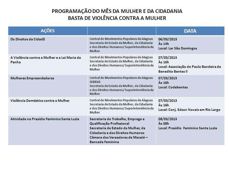 AÇÕES DATA Os Direitos da Cidadã Central de Movimentos Populares de Alagoas Secretaria de Estado da Mulher, da Cidadania e dos Direitos Humanos/ Super