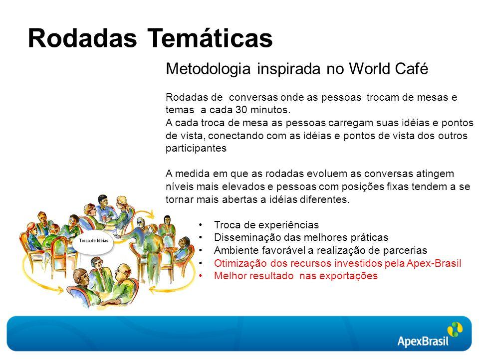 Rodadas Temáticas Metodologia inspirada no World Café Rodadas de conversas onde as pessoas trocam de mesas e temas a cada 30 minutos.