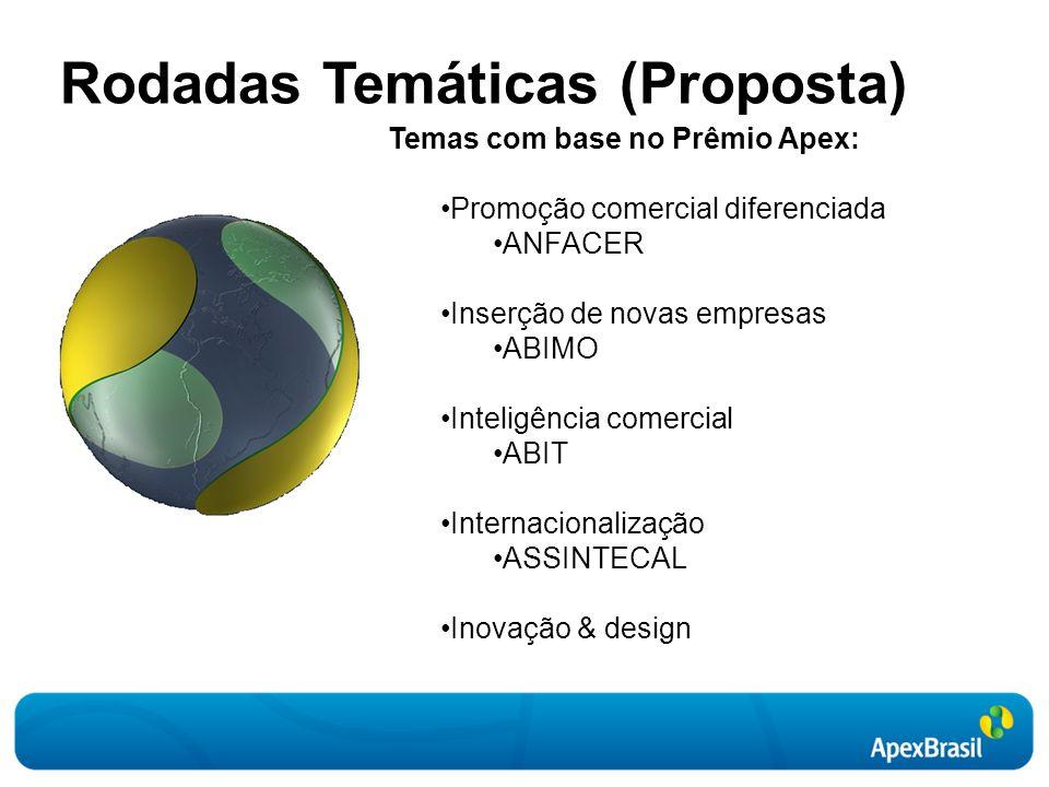 Temas com base no Prêmio Apex: Promoção comercial diferenciada ANFACER Inserção de novas empresas ABIMO Inteligência comercial ABIT Internacionalização ASSINTECAL Inovação & design Rodadas Temáticas (Proposta)