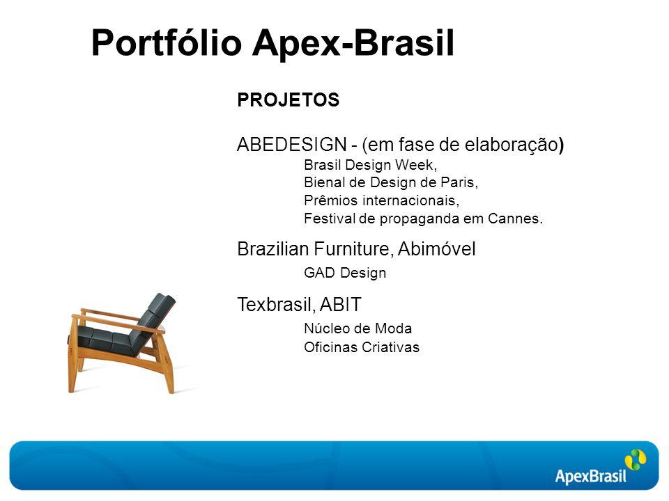 PROJETOS Design Brazil, Abicalçados Feiras Internacionais e Projeto Comprador Design e Inovação, Assintecal Fórum de Inspiração PRÊMIOS E EVENTOS IDEA, Objeto Brasil IF Product Design Award, Paraná Design Bienal Brasileira de Design Prêmio de Excelência da Apex-Brasil portifólio Apex-Brasil