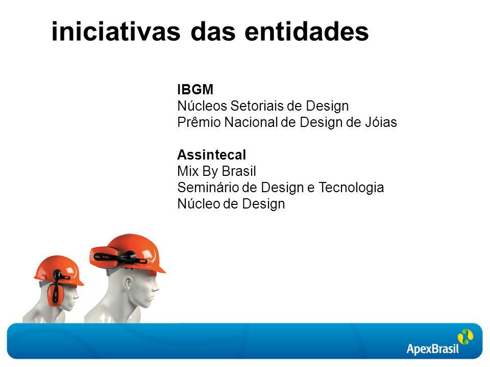 iniciativas das entidades IBGM Núcleos Setoriais de Design Prêmio Nacional de Design de Jóias Assintecal Mix By Brasil Seminário de Design e Tecnologia Núcleo de Design