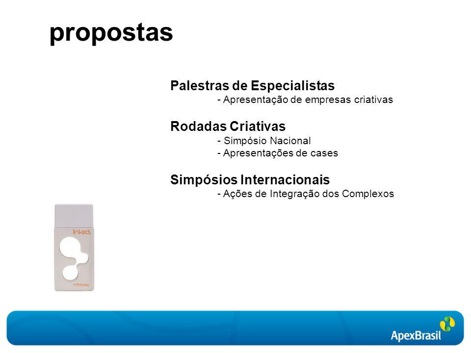 propostas Palestras de Especialistas - Apresentação de empresas criativas Rodadas Criativas - Simpósio Nacional - Apresentações de cases Simpósios Internacionais - Ações de Integração dos Complexos