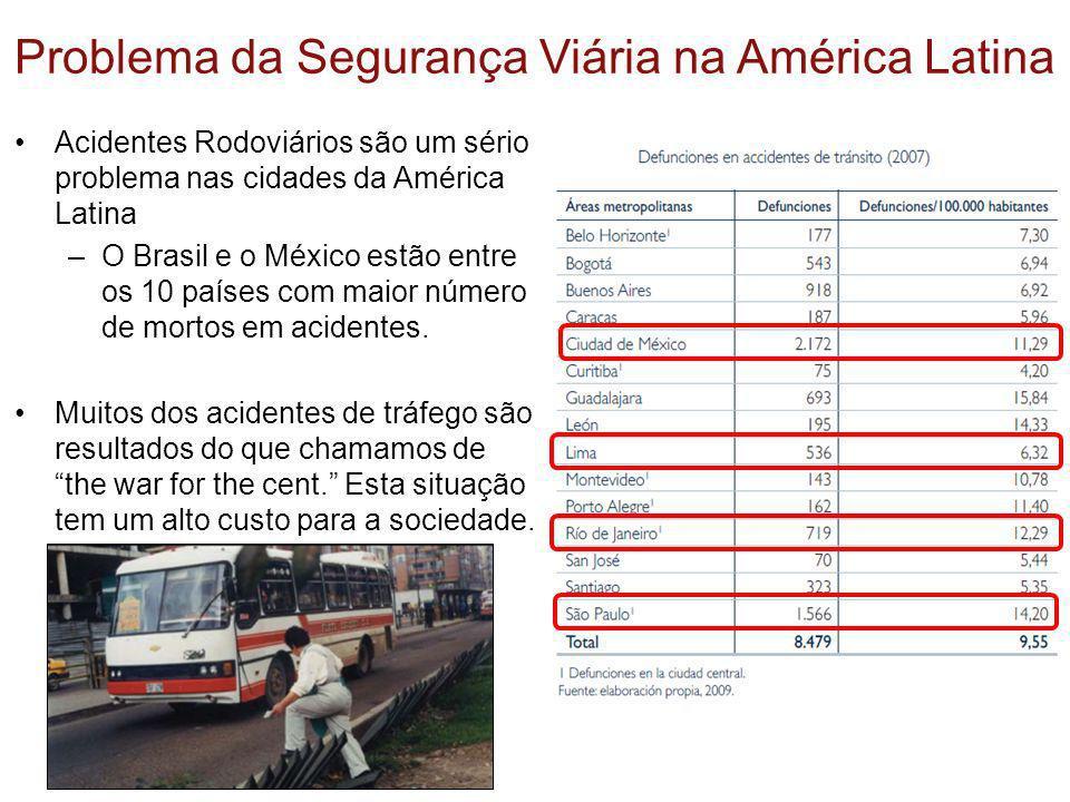 Problema da Segurança Viária na América Latina Acidentes Rodoviários são um sério problema nas cidades da América Latina –O Brasil e o México estão en