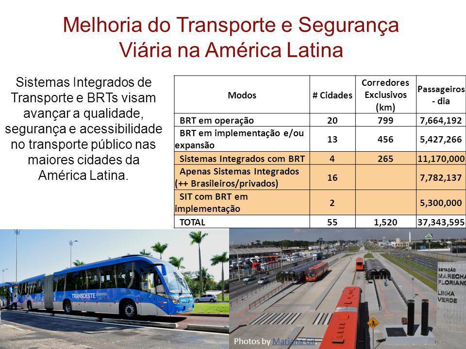 Sistemas Integrados de Transporte e BRTs visam avançar a qualidade, segurança e acessibilidade no transporte público nas maiores cidades da América La