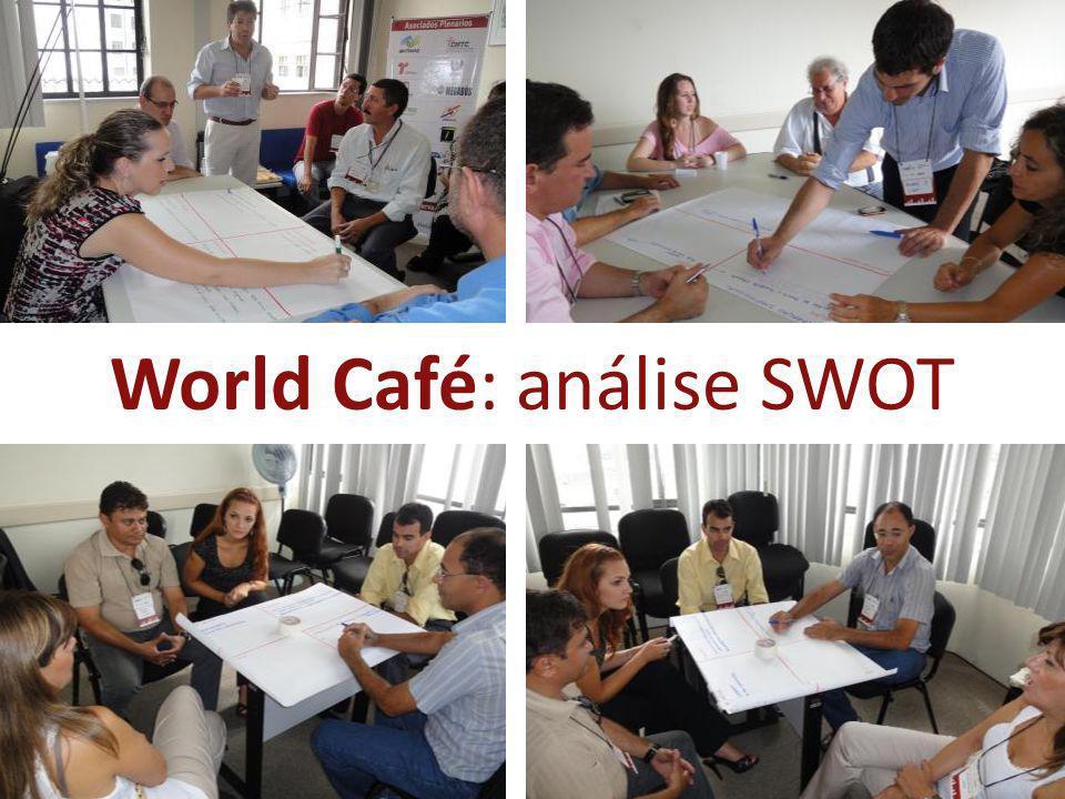 World Café: análise SWOT
