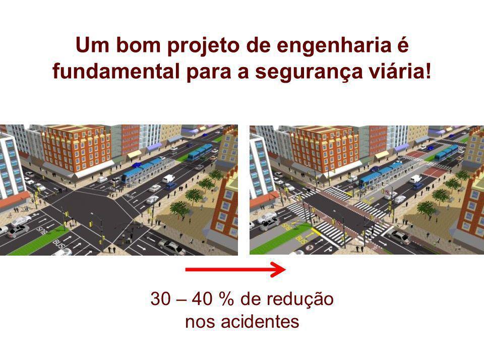 Um bom projeto de engenharia é fundamental para a segurança viária! 30 – 40 % de redução nos acidentes