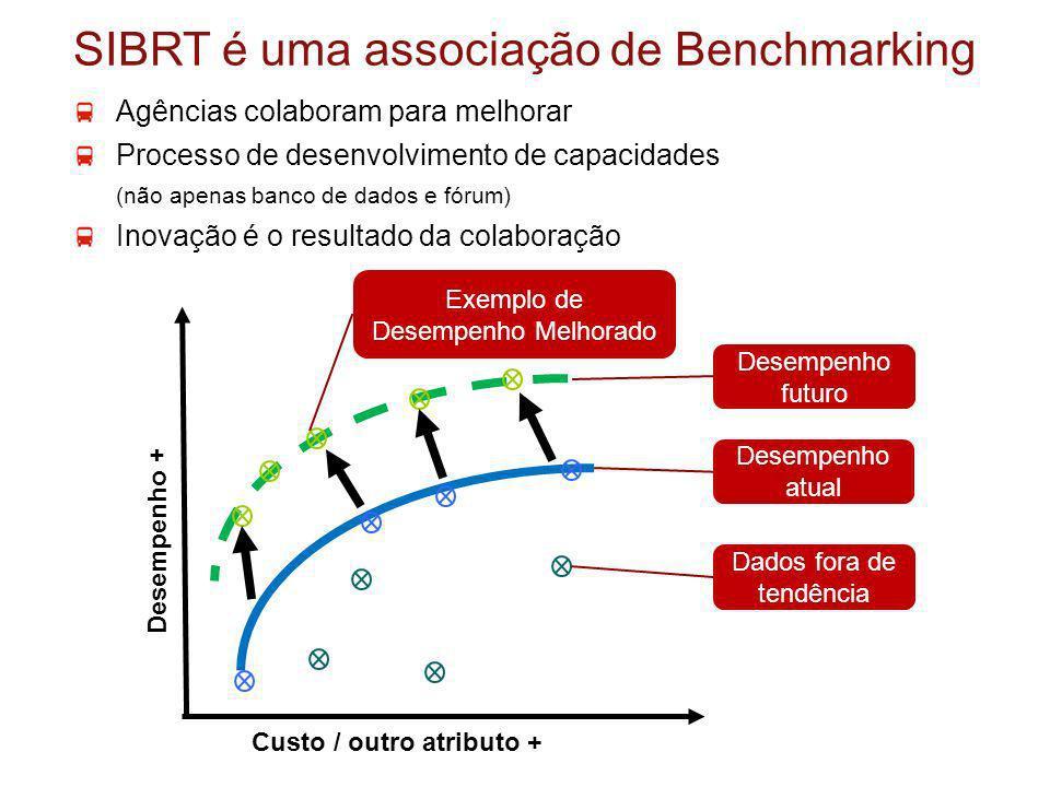 Destaques da análise SWOT Necessidade de integração institucionalFormalização de acordos institucionaisAproximação do setor de saúde Importância de garantir recursos para manutenção do sistema viário Marketing sobre segurança viária