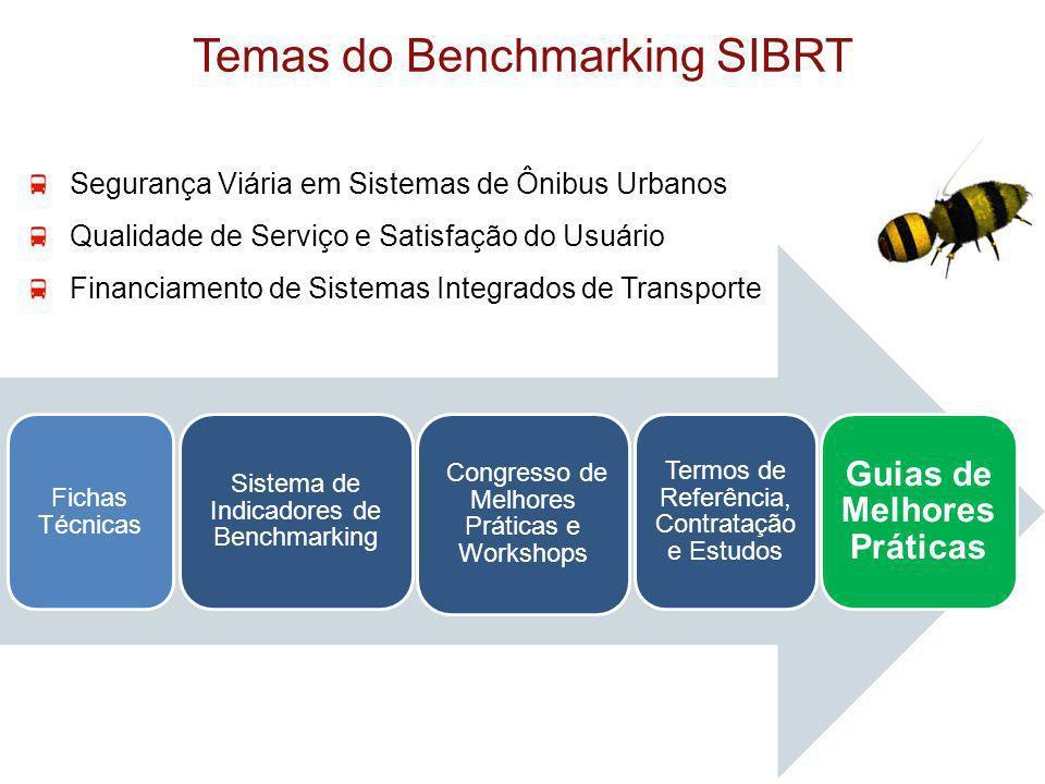 Fichas Técnicas Sistema de Indicadores de Benchmarking Congresso de Melhores Práticas e Workshops Termos de Referência, Contratação e Estudos Guias de
