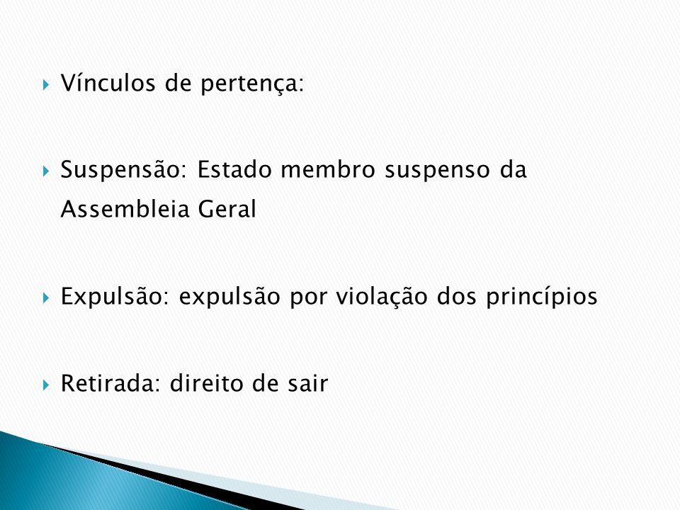 Vínculos de pertença: Suspensão: Estado membro suspenso da Assembleia Geral Expulsão: expulsão por violação dos princípios Retirada: direito de sair