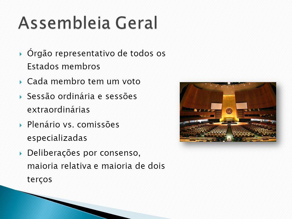 Órgão representativo de todos os Estados membros Cada membro tem um voto Sessão ordinária e sessões extraordinárias Plenário vs. comissões especializa