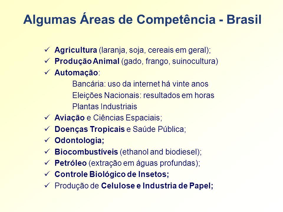Algumas Áreas de Competência - Brasil Agricultura (laranja, soja, cereais em geral); Produção Animal (gado, frango, suinocultura) Automação: Bancária: