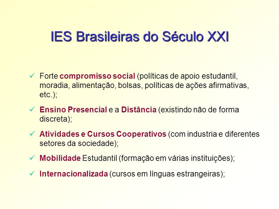 IES Brasileiras do Século XXI Forte compromisso social (políticas de apoio estudantil, moradia, alimentação, bolsas, políticas de ações afirmativas, e