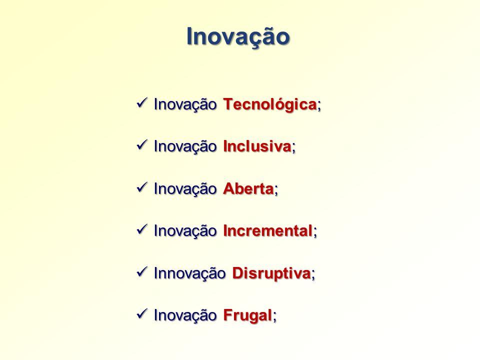 Inovação Inovação Tecnológica; Inovação Tecnológica; Inovação Inclusiva; Inovação Inclusiva; Inovação Aberta; Inovação Aberta; Inovação Incremental; I