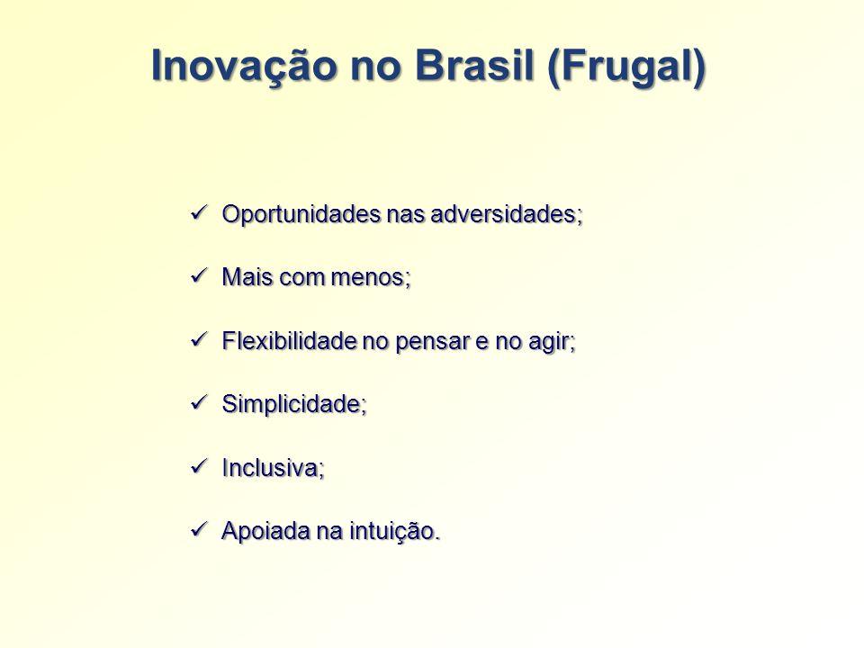 Inovação no Brasil (Frugal) Oportunidades nas adversidades; Oportunidades nas adversidades; Mais com menos; Mais com menos; Flexibilidade no pensar e