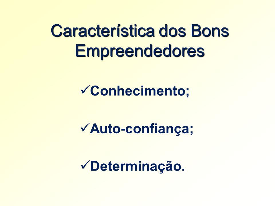 Característica dos Bons Empreendedores Conhecimento; Auto-confiança; Determinação.
