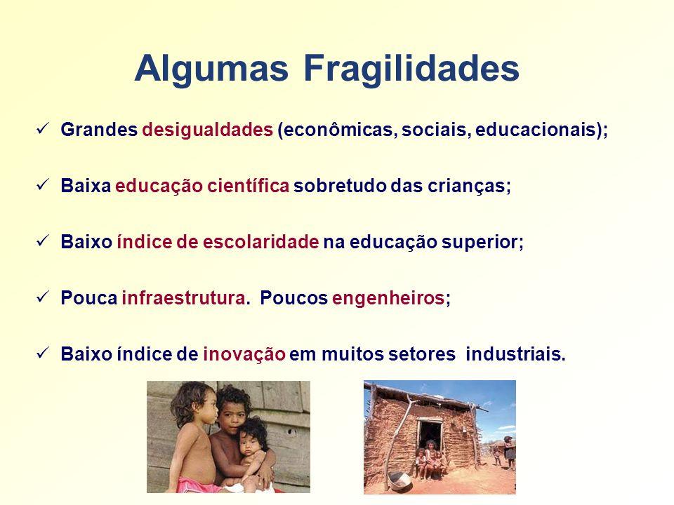 Algumas Fragilidades Grandes desigualdades (econômicas, sociais, educacionais); Baixa educação científica sobretudo das crianças; Baixo índice de esco