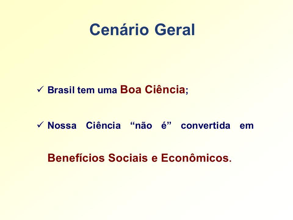 Cenário Geral Brasil tem uma Boa Ciência ; Nossa Ciência não é convertida em Benefícios Sociais e Econômicos.