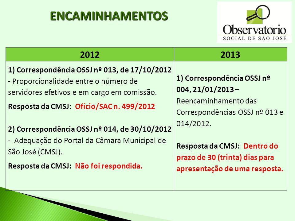 ENCAMINHAMENTOS 20122013 1) Correspondência OSSJ nº 013, de 17/10/2012 - Proporcionalidade entre o número de servidores efetivos e em cargo em comissã