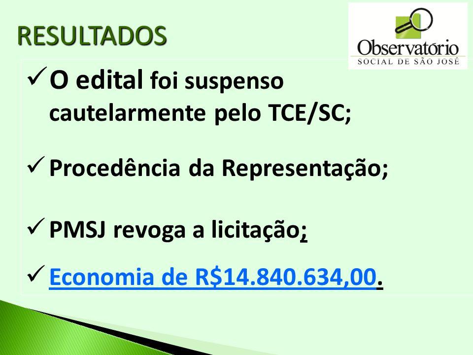 O edital foi suspenso cautelarmente pelo TCE/SC; Procedência da Representação; PMSJ revoga a licitação; Economia de R$14.840.634,00. RESULTADOS
