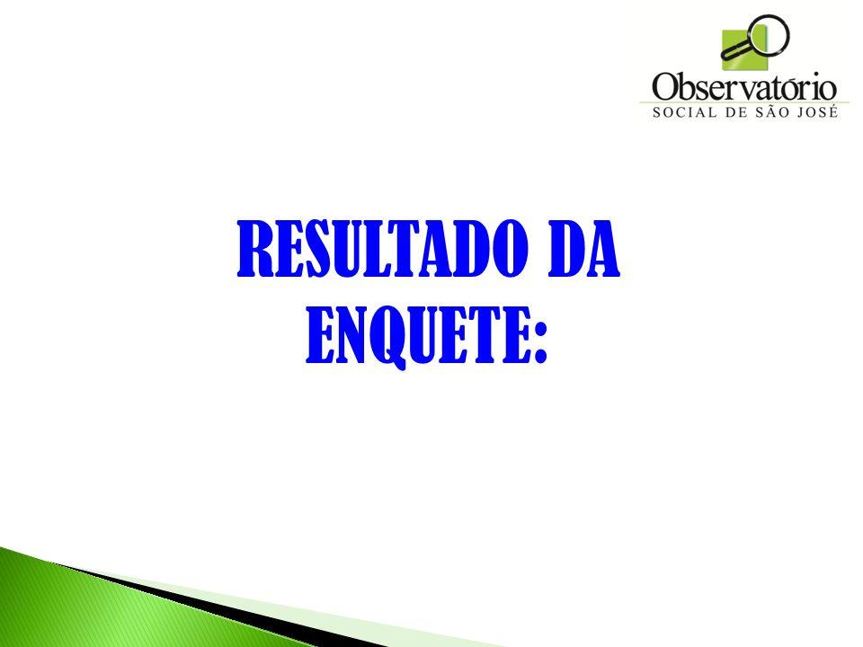 RESULTADO DA ENQUETE: