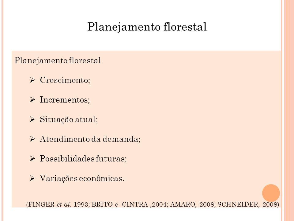 Planejamento florestal Crescimento; Incrementos; Situação atual; Atendimento da demanda; Possibilidades futuras; Variações econômicas. (FINGER et al.