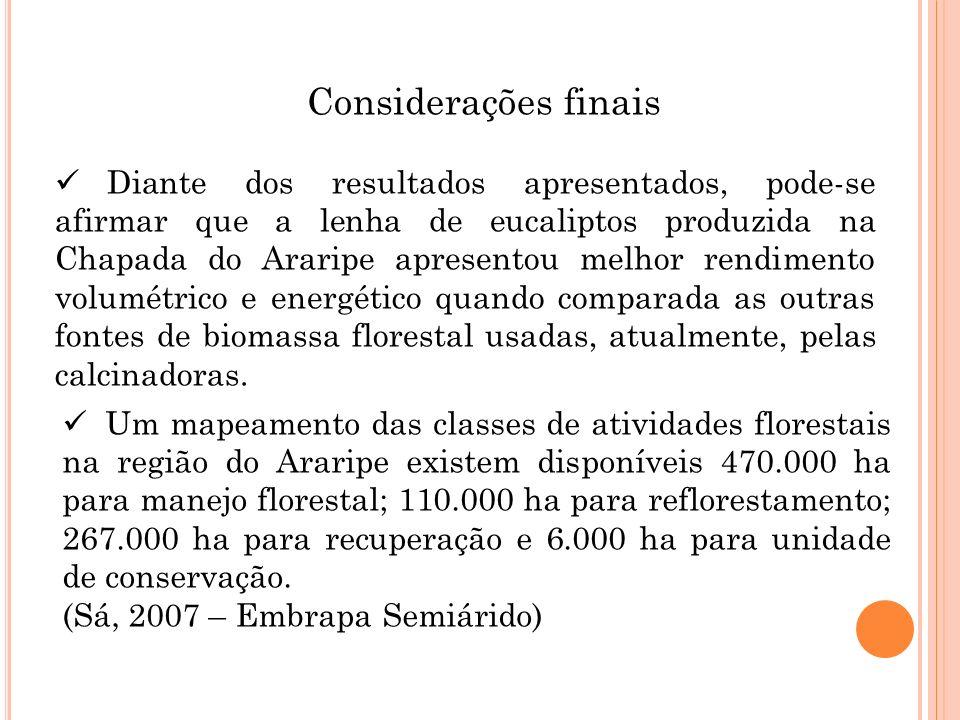 Considerações finais Diante dos resultados apresentados, pode-se afirmar que a lenha de eucaliptos produzida na Chapada do Araripe apresentou melhor r