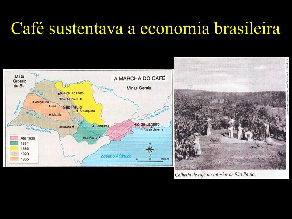 Café sustentava a economia brasileira