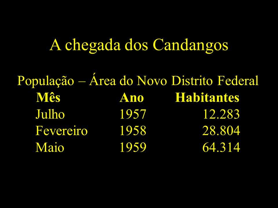 A chegada dos Candangos População – Área do Novo Distrito Federal MêsAnoHabitantes Julho195712.283 Fevereiro195828.804 Maio195964.314