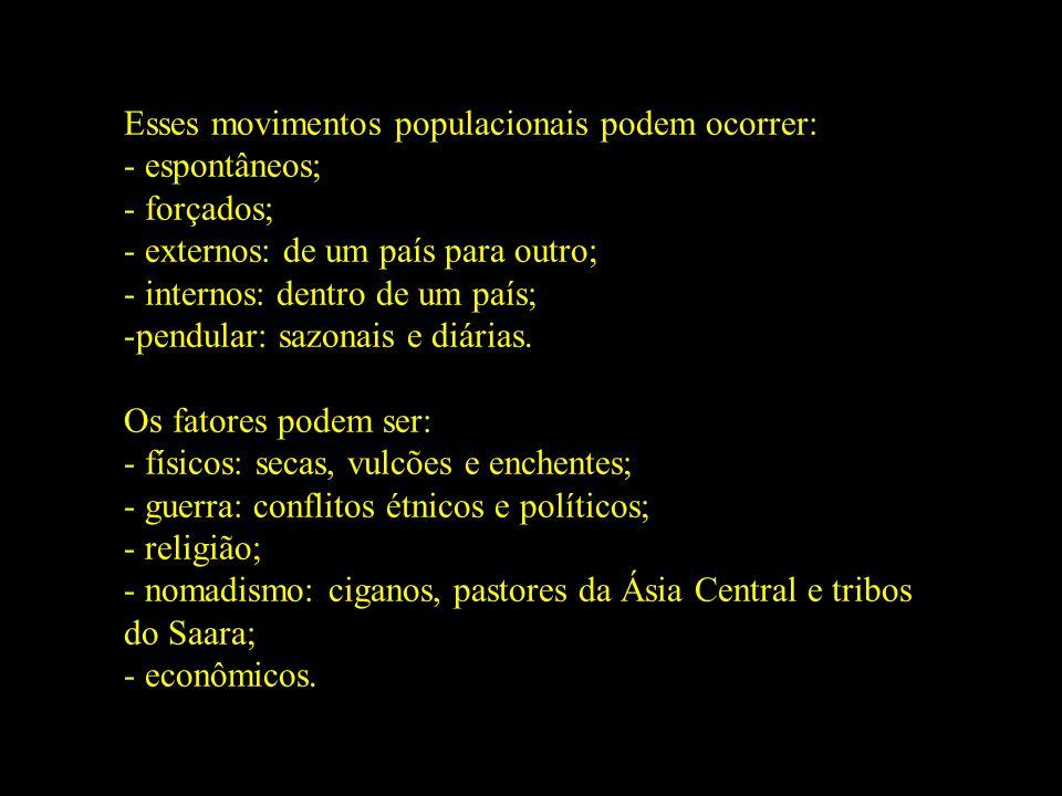 Esses movimentos populacionais podem ocorrer: - espontâneos; - forçados; - externos: de um país para outro; - internos: dentro de um país; -pendular: sazonais e diárias.