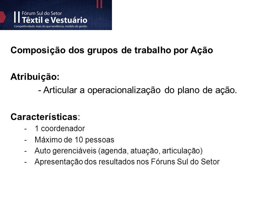 Composição dos grupos de trabalho por Ação Atribuição: - Articular a operacionalização do plano de ação.
