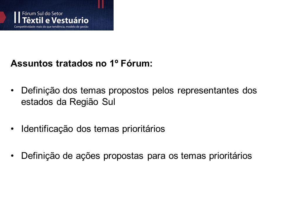 Assuntos tratados no 1º Fórum: Definição dos temas propostos pelos representantes dos estados da Região Sul Identificação dos temas prioritários Definição de ações propostas para os temas prioritários