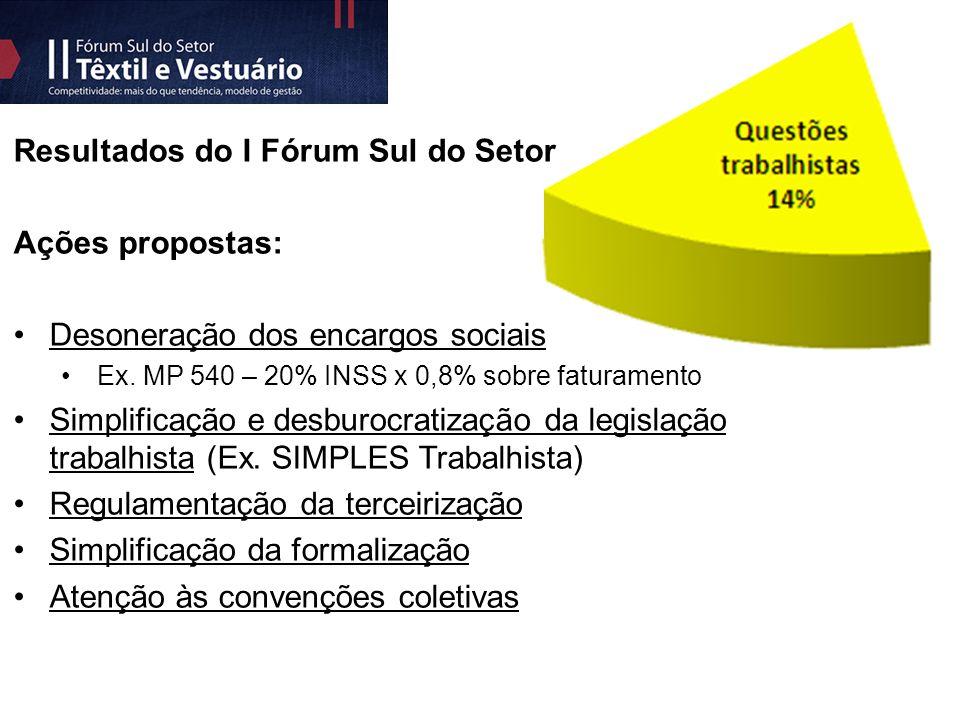 Resultados do I Fórum Sul do Setor Ações propostas: Desoneração dos encargos sociais Ex.